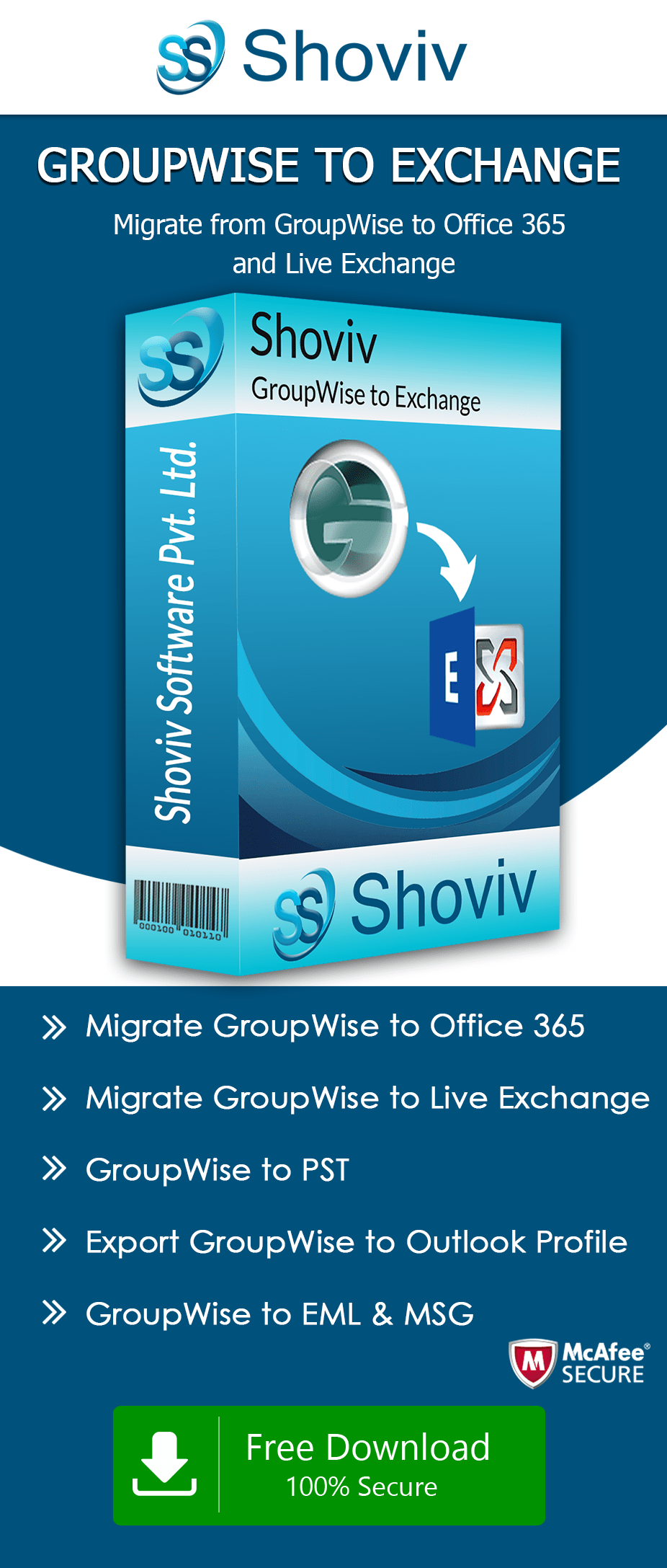 GroupWise to Exchange Migration