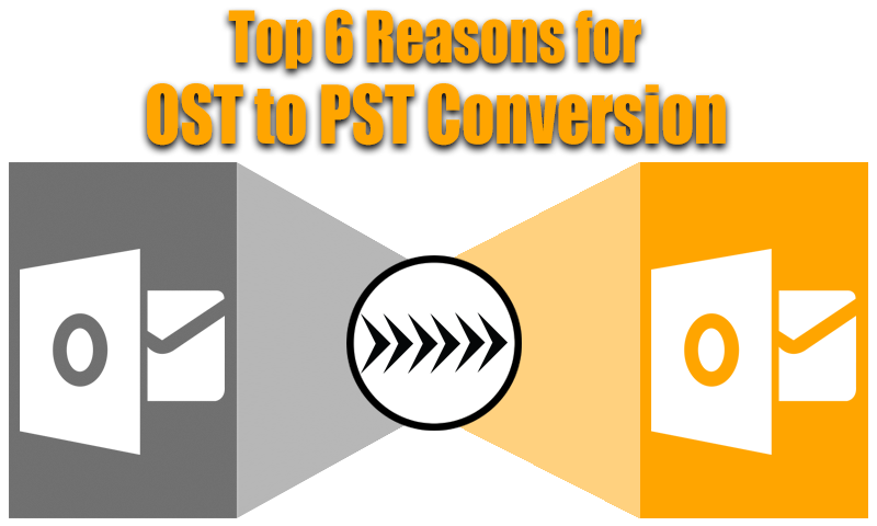 convert ost to pst format