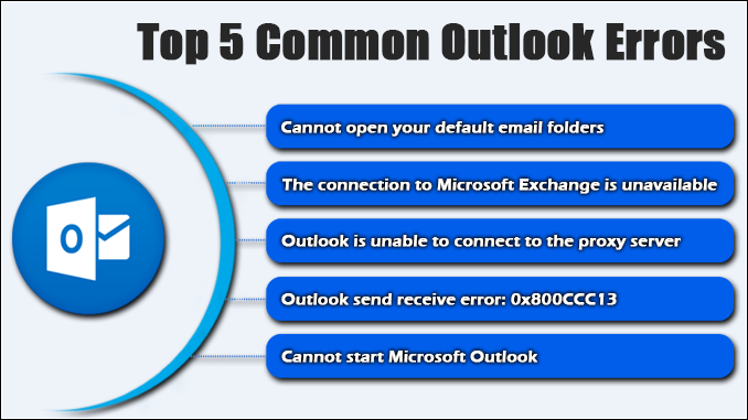 common Outlook error messages