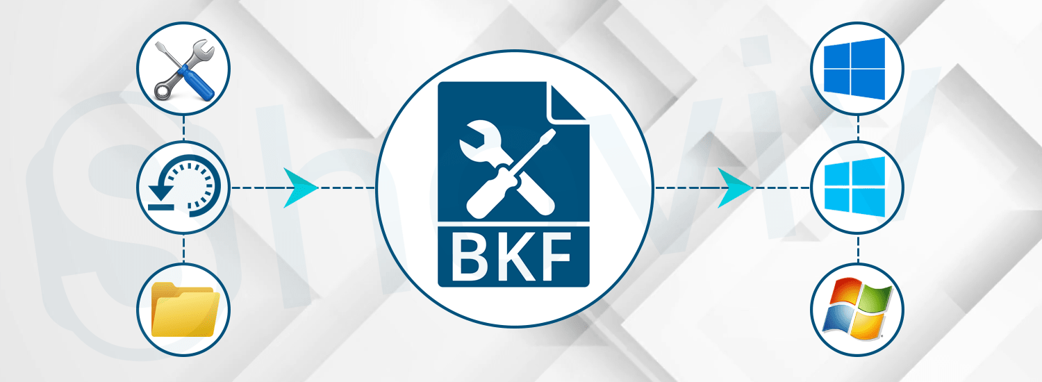cover How to Repair, Restore and Open BKF file in Windows 10, 8, and 7